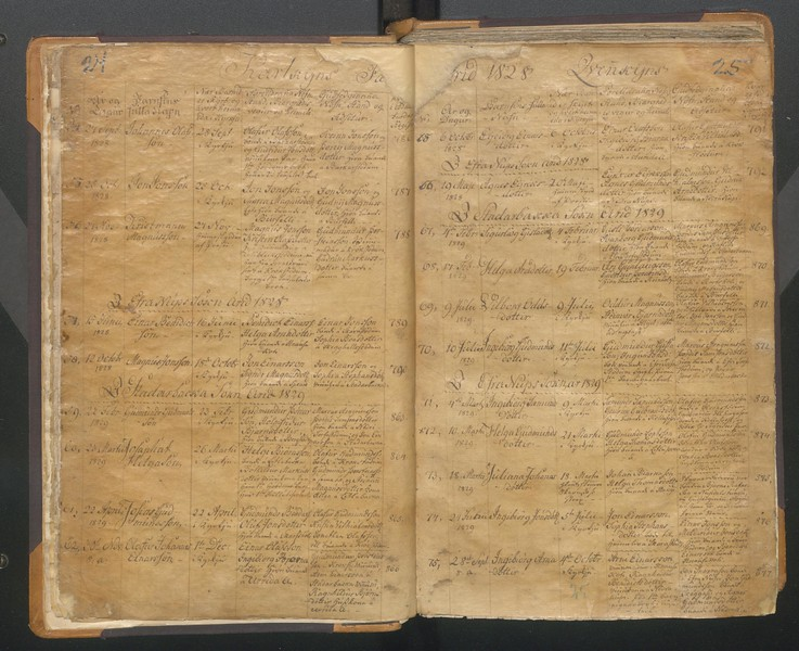 1829 kb Melst. (f. Jósafat Helgason - Frillulífsbrot)