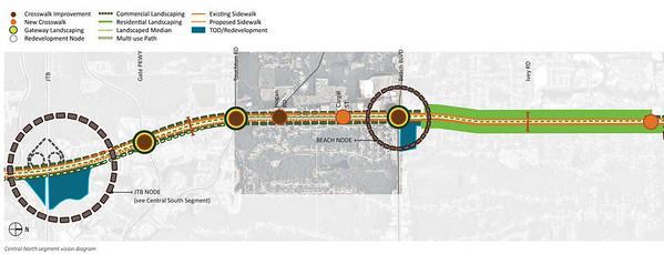 Southside Boulevard Corridor Vision Plan Final
