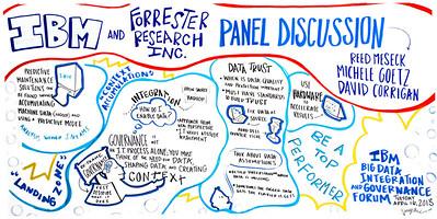 George P Johnson - IBM Big Data, Integration and Governance Forum