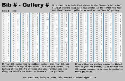 Bib / Photo Chart