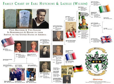 Hutchins & Wilson Family Ties