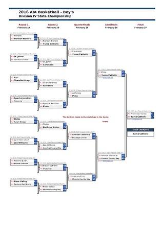 2015-2016 AIA Basketball Brackets