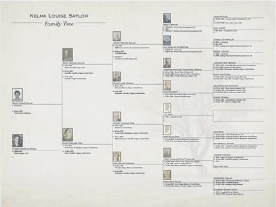Saylor Family Tree