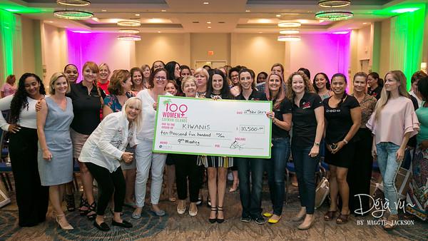 100 Women who Care Cayman ~ 2nd Nov 2017