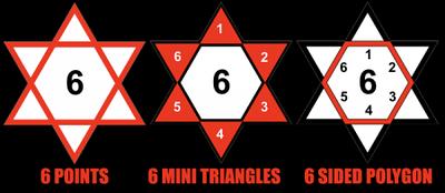 Satanic Symbols - Occult - Moloch - Baphomet 1