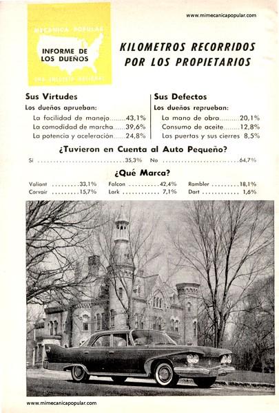 informe_de_los_duenos_plymouth_septiembre_1960-01g.jpg