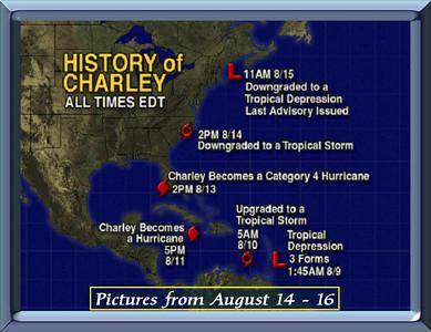 2004 Hurricanes