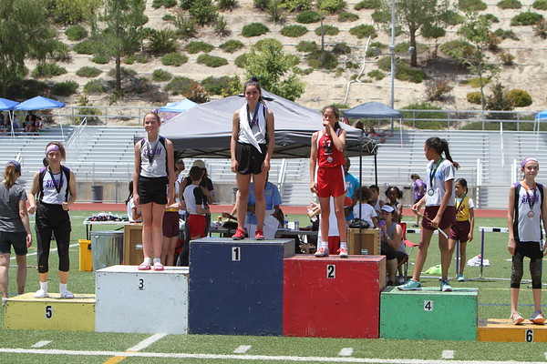 Western League Championship Meet May 5, 2018