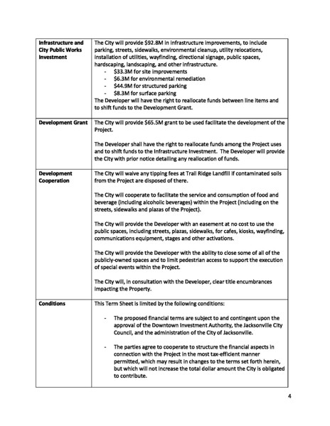 Lot J Term Sheet_Page_4.jpg