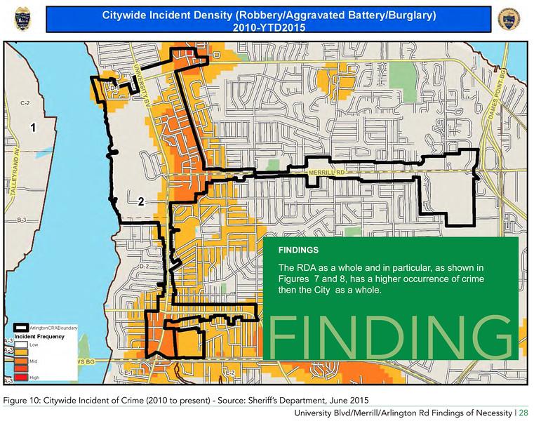 Arlington-FON-Report_FINAL-31.jpg