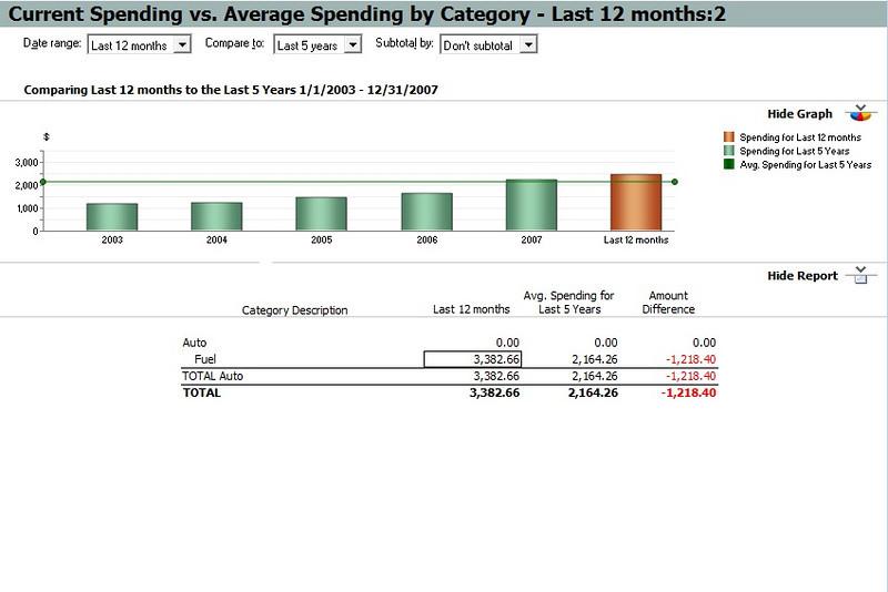 fuelspending.jpg