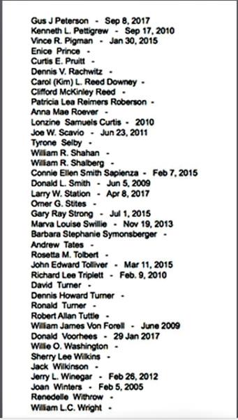 Deceased List