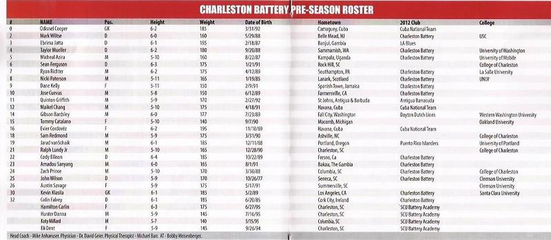 2013 pre season roster large.jpg
