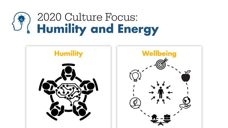 2020 Culture themes.jpg