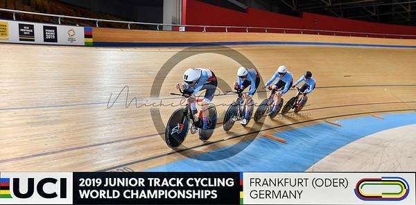 Championnats du monde Piste Junior UCI 2019 | Jour #1