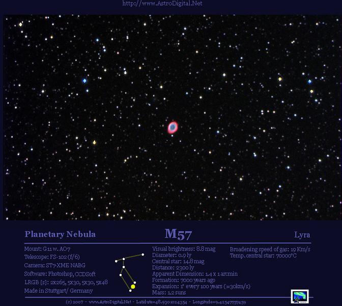 Stars around M57 in Lyra