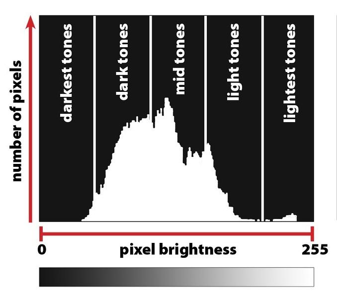 camera-histogram-1.jpg