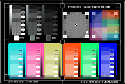 RGB vs CMYK Source Images