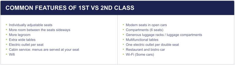 first class vs second class