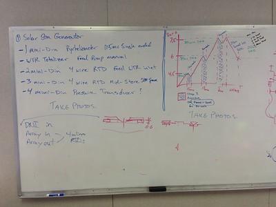 2014-05-19 Whiteboard
