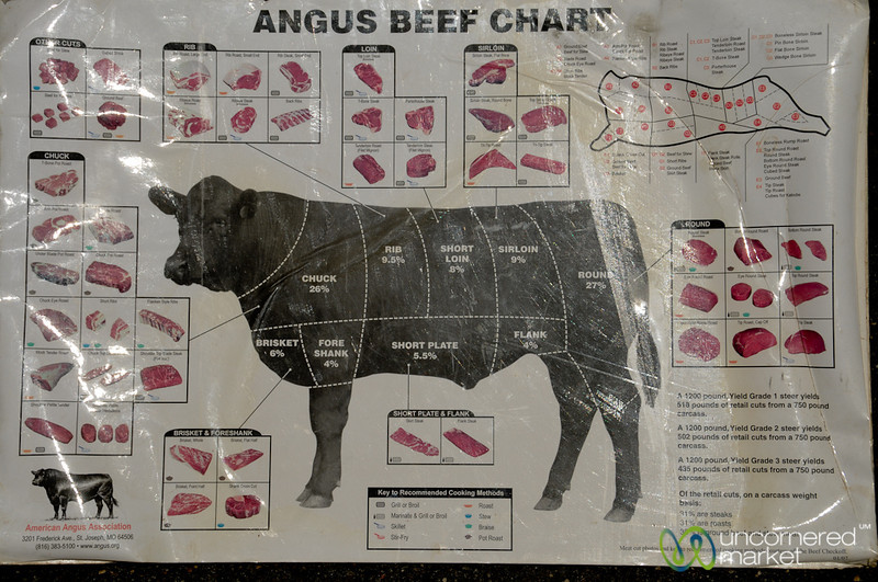 All the Cuts of a Cow - Vienna, Virginia