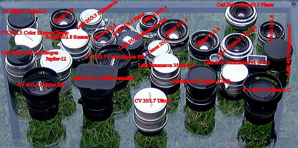 Raids 35-40mm Lens Test