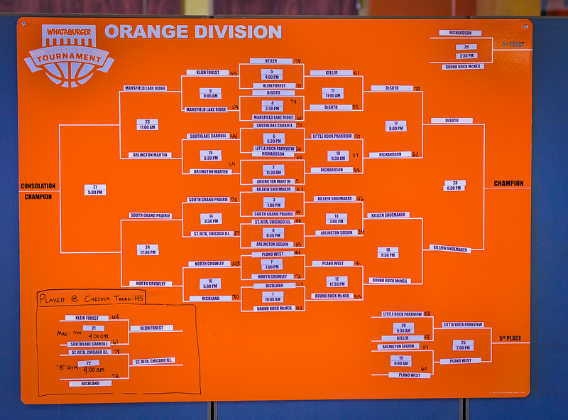 Varsity vs  South Grand Prairie 12-30-15 Whataburger Tournament-3