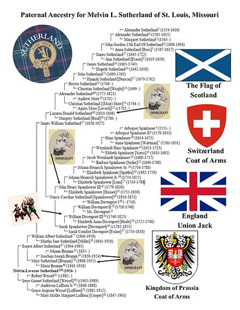 Ron's Online Genealogy Family Tree Reports