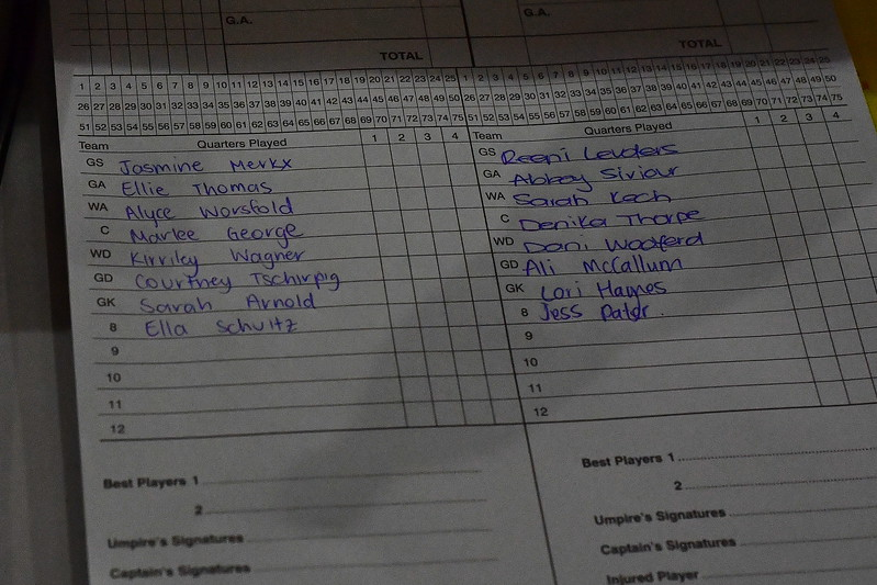 """""""A1"""" Loxton North v Renmark (Round 12)"""