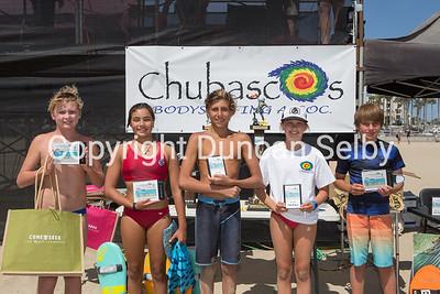 Chubascos  bodysurfing Championships Awards
