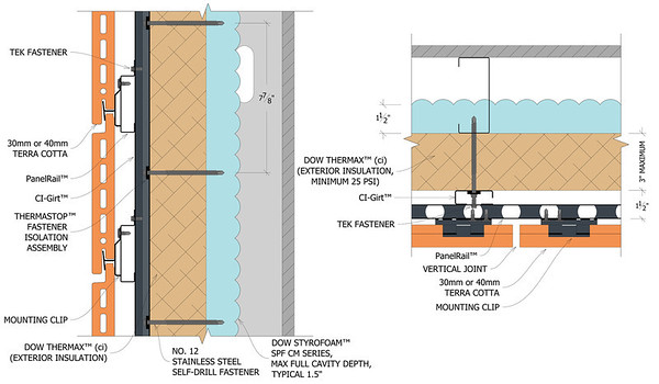 Terreal & Knight Wall Systems