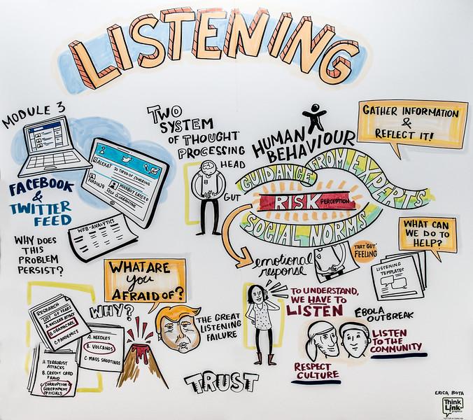 Crisis Communications Workshop-62.jpg
