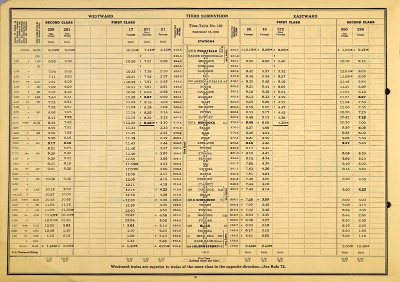 OSL-Idaho-Div-ETT_126_18-Sep-1932_08.jpg