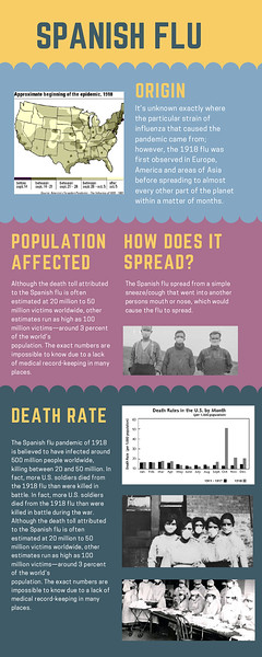MS 8th Pandemic Infographics 4-1-20