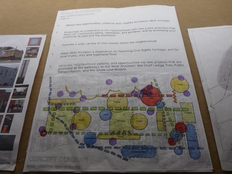 concept diagram West Anniston Neighborhood.jpg