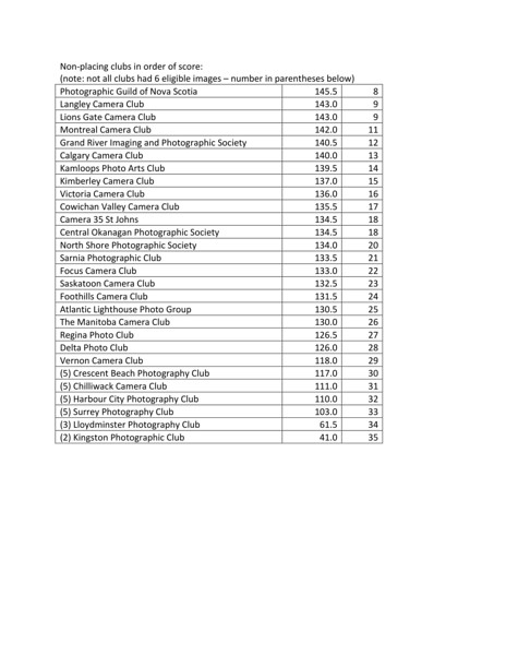 Results-FallNature-06.jpg