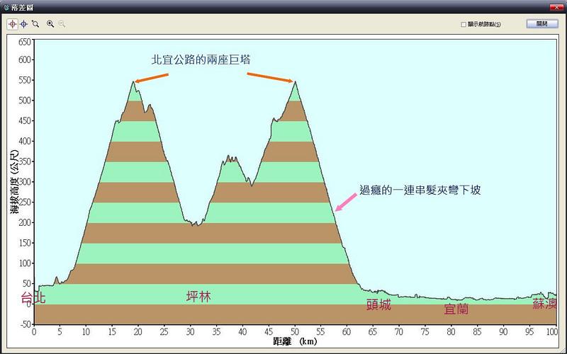 0902_altitude.JPG