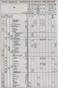 Manchester to Woodhead & Dore 1977 WTT