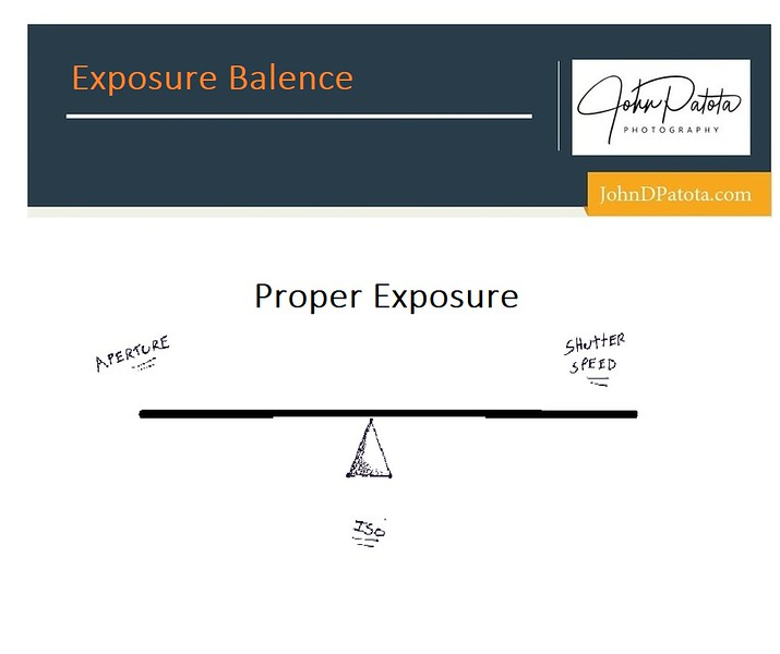 Exposure-Balence.jpg