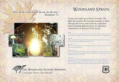 Garvan Woodland Gardens Bird Trail Signage - 2004