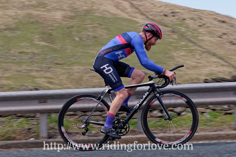Kent Valley RC Hill Climb Shap Summit May 7th 2018