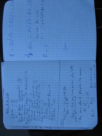Random scribblings