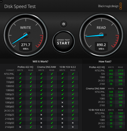 My QNAP NAS - 3 Month Review: July 2021