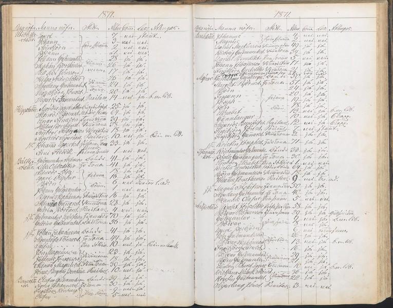 1871tk-KristmundurogÞórdís.jpg