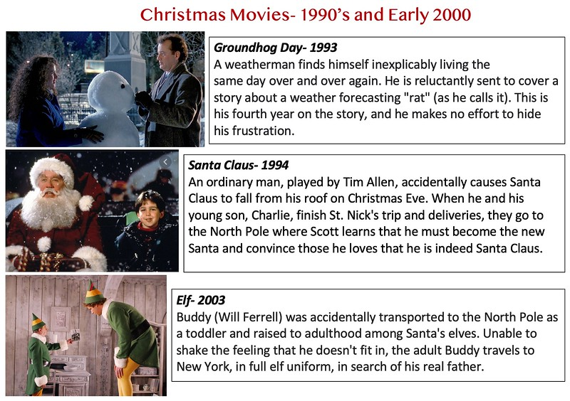 Christmas Movies- 90's & Early 2000.jpg