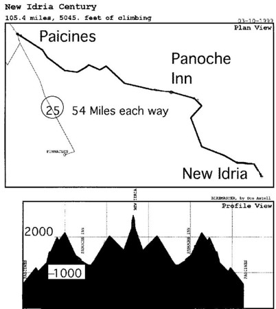 New Idria and Panoche Route, Map, and Pig