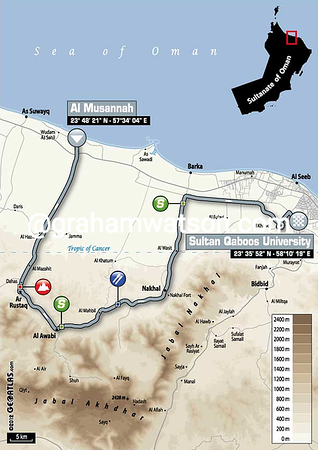 Tour of Oman Stage 1:  Al Musannah - Sultan Qaboos University 162km