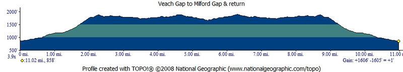 Veach Gap 2011-10-07