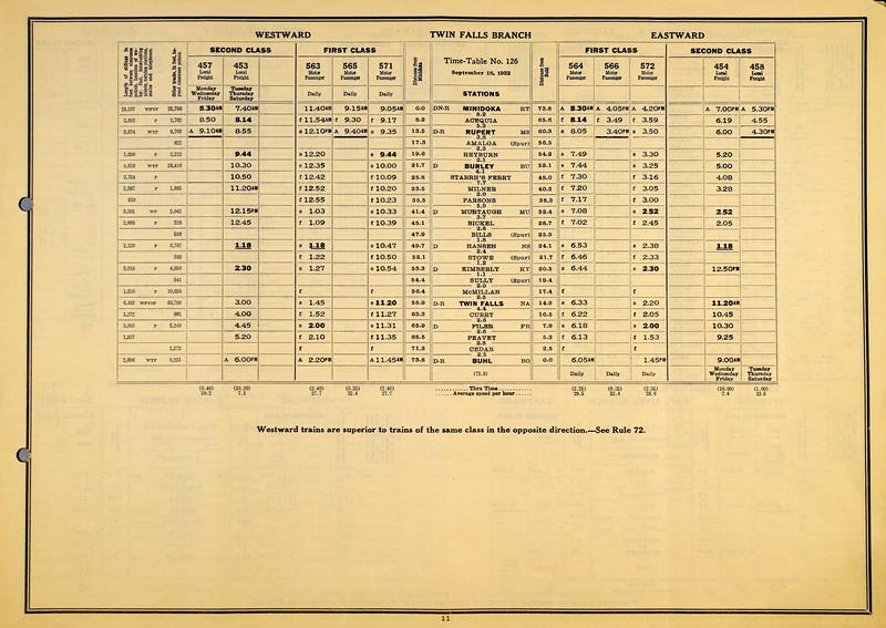 OSL-Idaho-Div-ETT_126_18-Sep-1932_11.jpg