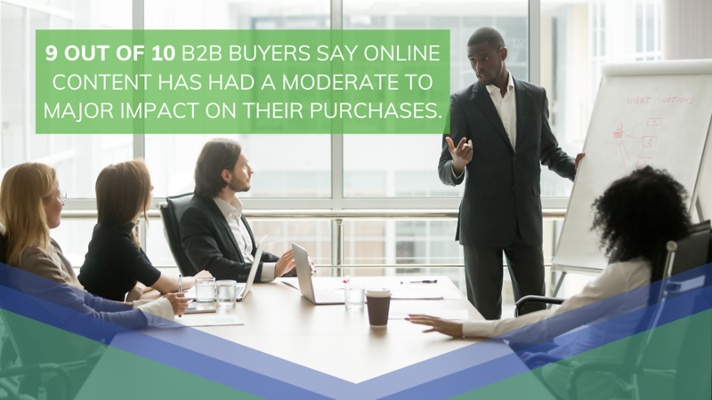9 out of 10 B2B buyers say online content has had a moderate to major impact on their purchases..png